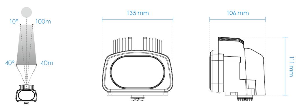 AI-106 Dimensions
