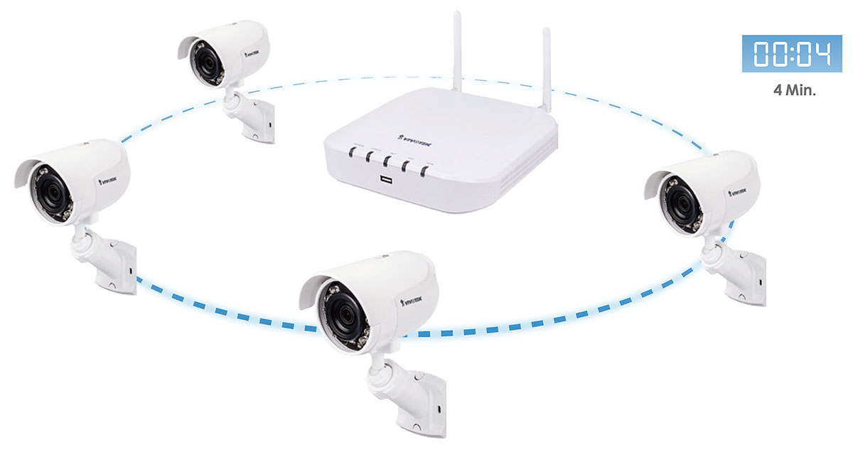 Easy Connection with IP Cameras and Quick Auto Setup
