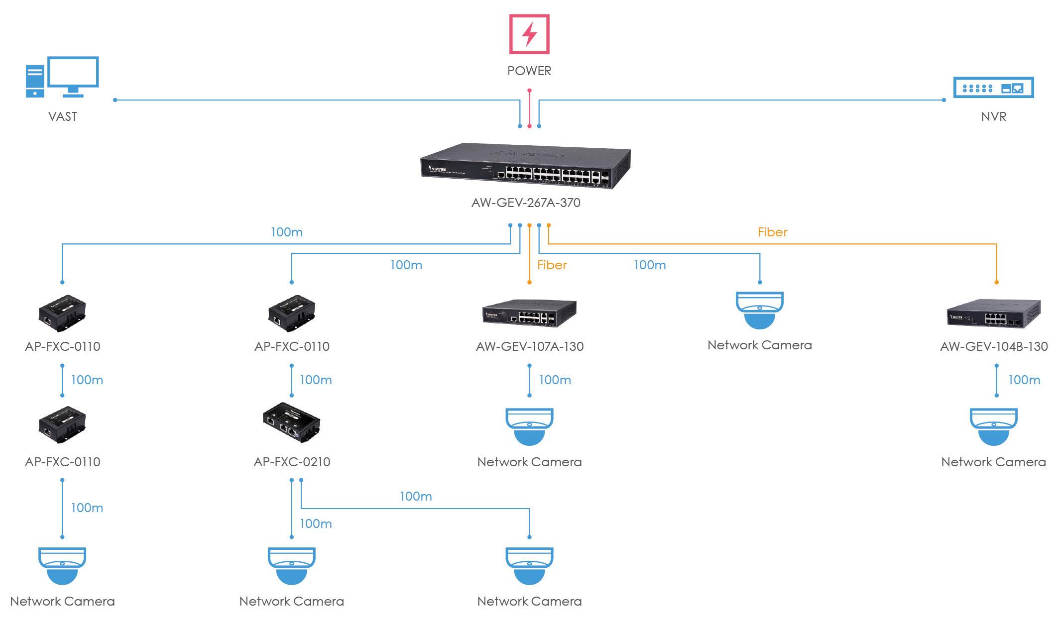 Aplicación de la serie VivoCam L2 +