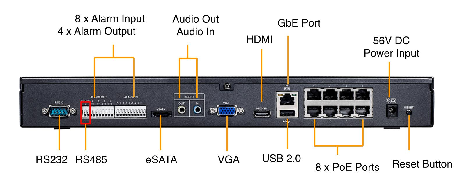 Nd8422p Nvr Vivotek Xfinity Cable Modem Wiring Diagram