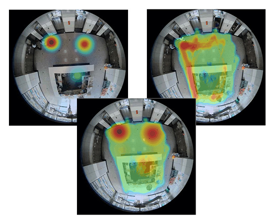 Heatmap 3 Graphic Heatmap Modes